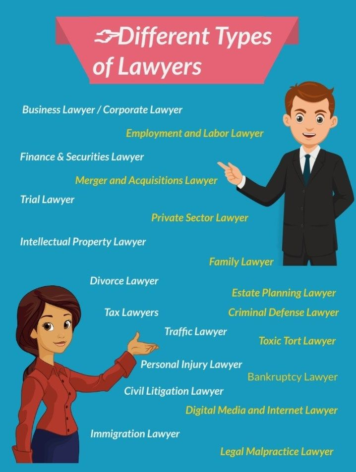 Bankruptcy lawyers salary